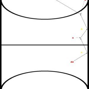 Zaalhockey oefeningen reeks 2