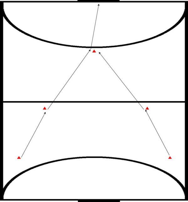 Zaalhockey oefeningen reeks 3