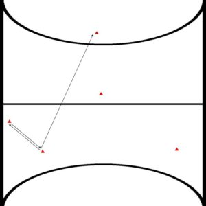 Zaalhockey oefeningen reeks 4