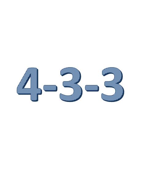 spelsysteem 4-3-3